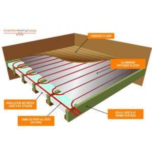 Suspended floor kit