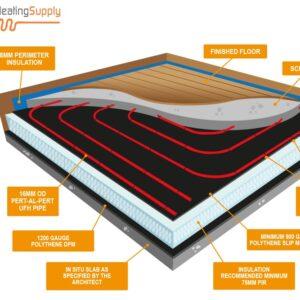 Solid Floor Kit